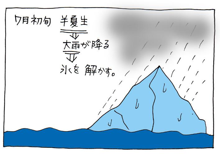 ロングカレンダーの伝言(1)