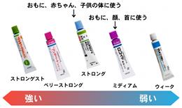 マイザー 軟膏 市販 マイザー軟膏の代わりになる市販薬ってありますか?
