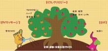 新宿でサロンを経営する癒し王ふじのblog-1連
