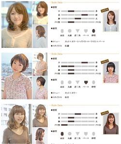 福岡の美容室【ローブヘアカタログ】